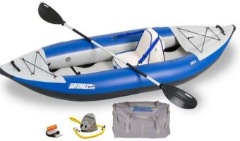 Best Inflatable Kayaks For Sale 2018